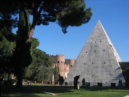 piramide de celcius